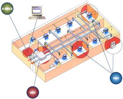 Интеллектуальная система Hi-VRV