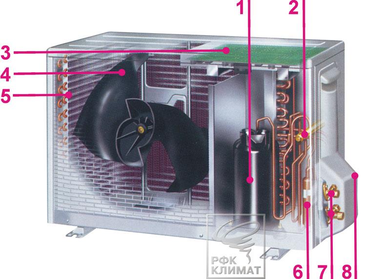Вид теплообменника в кондиционере Уплотнения теплообменника Alfa Laval TL10-BFS Шахты