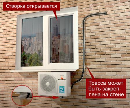 Внешний блок сплит-системы расположен под окном. Вариант 1.
